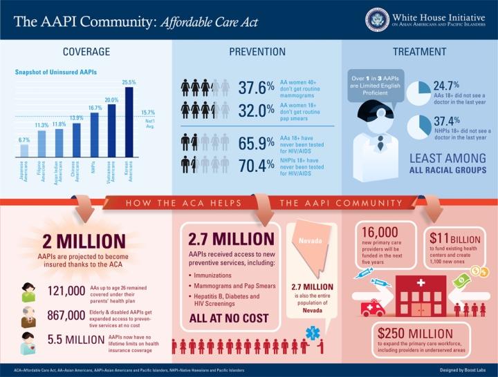 white-house-initiative-aapi--affordable-care-act_512e2fd40852e
